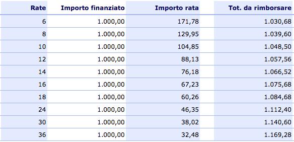 agos1000